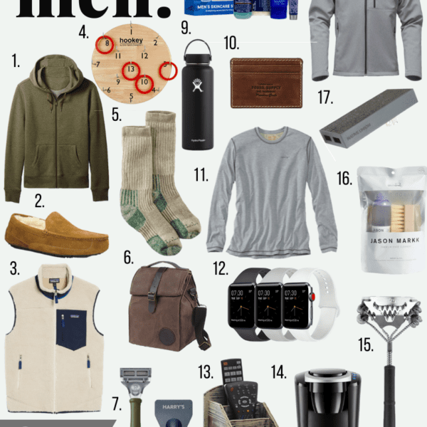What to purchase for the men in your life this Christmas